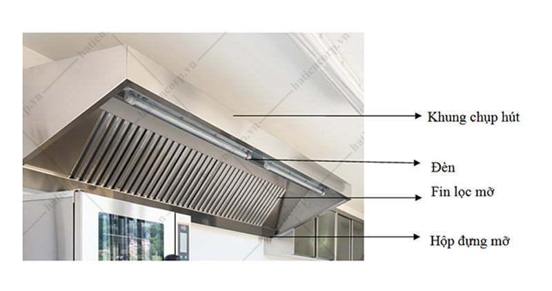 chụp hút khói bếp nhà hàng