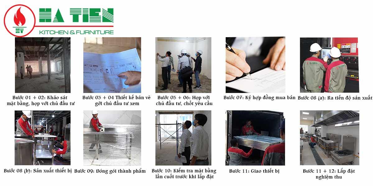 Quy trình thiết kế bếp trường học của Hà Tiên