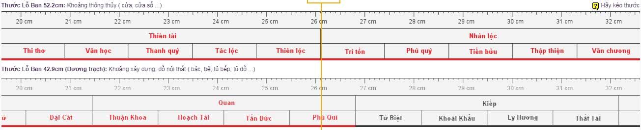 Kích thước tủ bếp được tính dựa trên thước đo Lỗ Ban